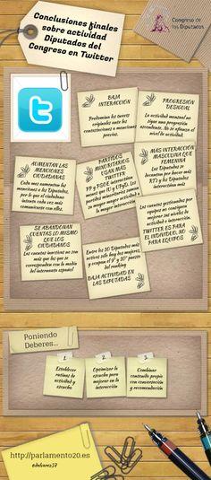 Conclusiones actividad diputados españoles en Twitter #infografia