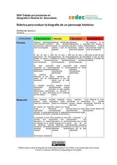 140 mejores im genes de evaluaci n r bricas evaluar aula al rev s y recursos educativos - Grado superior de jardin de infancia ...