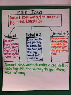 Adventures of a 6th Grade Teacher: Main Idea w/ 3 Details (This looks too simple, but could easily be adapted to an essay outline.)  Ex: Desert Rose