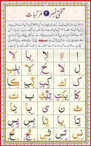 Learn Quran Online with Tajweed Quran for Kids via Skype ...