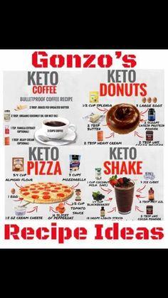 Keto | Gonzo's Recipe Ideas