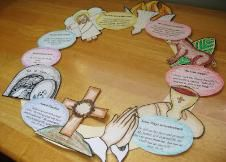 Easter Story wreath-Working on this with my girls right now! AWESOME WAY to teach Children about Jesus' Sacrifice!