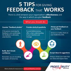 5 tips for giving feedback that works.  There is a link between your organisation's effectiveness and the way in which you give feedback.  Here's what you should do. #Infographic