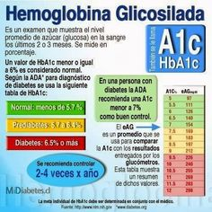 diabetes mellitus tipo 2 folleto - Buscar con Google