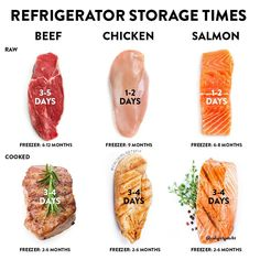 Meal Prep Hack: This Is How Long You Can Keep Meat in the Fridge and Freezer - healthy food recipes Healthy Meal Prep, Healthy Recipes, Healthy Drinks, Healthy Food Ideas To Lose Weight, Healthy Tips, Healthy Dinner For One, Healthy Food Swaps, Lean Meat Recipes, Chicken Marinade Recipes