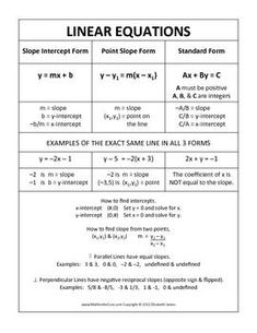 Linear Function Cheat Sheet - Foldable for the Equation of a Line Math Teacher, Math Classroom, Teaching Math, Algebra Help, Maths Algebra, Algebra Activities, Math Math, Math Help, Math Cheat Sheet