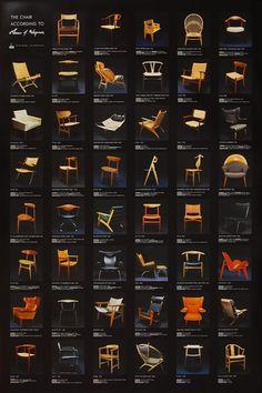 Wegner chairs chart. amazing