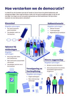 Infographics, Twitter, Infographic, Info Graphics, Visual Schedules