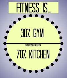 #fitness #sexy #motivation #fitspiration #gym #exercise #workout #justdoit #everydamnday #health and fitness