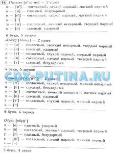 Гдз русский язык 6 класс