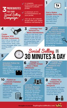 Looking to do Social Selling? Check out how to do it in 30 minutes a day. - Looking to do Social Selling? Check out how to do it in 30 minutes a day. Inbound Marketing, Marketing Trends, Digital Marketing Strategy, Content Marketing, Affiliate Marketing, Internet Marketing, Social Media Marketing, Online Marketing, Social Networks