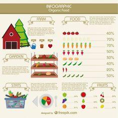 Infographic Organic Foods Healthy benefits of an organic garden farmersme.com