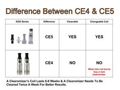 Difference Between eGo CE4 And CE5