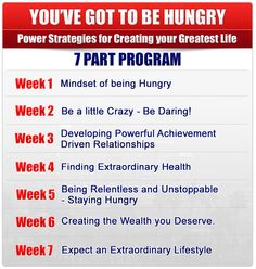"""Join my 7 part program """"You've Got to Be Hungry!"""""""