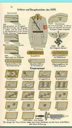 NSFK Uniforms & Insignia.