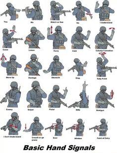 Basic military hand signals.