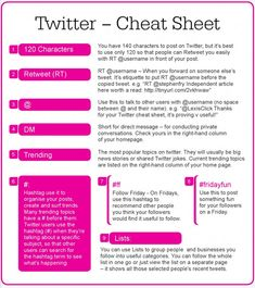 Awesome Twitter Cheat Sheet for Teachers
