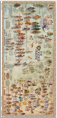 Goddess timeline, ancient world religion, mythology, sacred feminine: