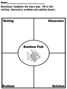 Rainbow Fish Reading and Math Packet- Story map, predict, compare/contrast, etc. Kindergarten Library Lessons, Kindergarten Reading, Comprehension Activities, Children Activities, Reading Comprehension, Rainbow Fish Book, Rainbow Fish Activities, Education And Literacy, Graphic Organizers