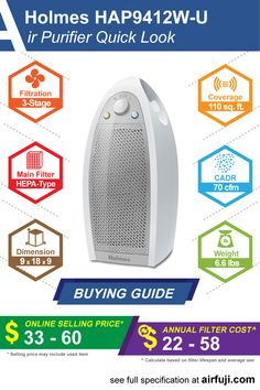 Holmes HAP9412W-U review, price guide, filter replacement cost, CADR and complete specification. #holmes #airpurifier #aircleaner #cleanair