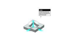 DQZ Cultural Center Proposal / Holm Architecture Office (HAO) + AI,diagram 09