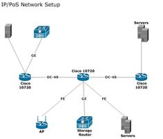 network diagram example cloud network template network diagrams