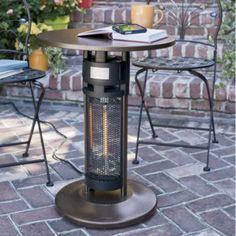 Patio Heaters Appliancist Deck Pinterest Patio - Built in patio heaters