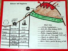 Self-regulation....behavior volcano worksheet! Love this idea, they cansee what is in it for them.