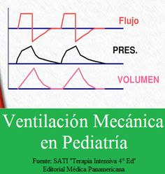 #ContenidoGratis #Pediatria #AZmedica