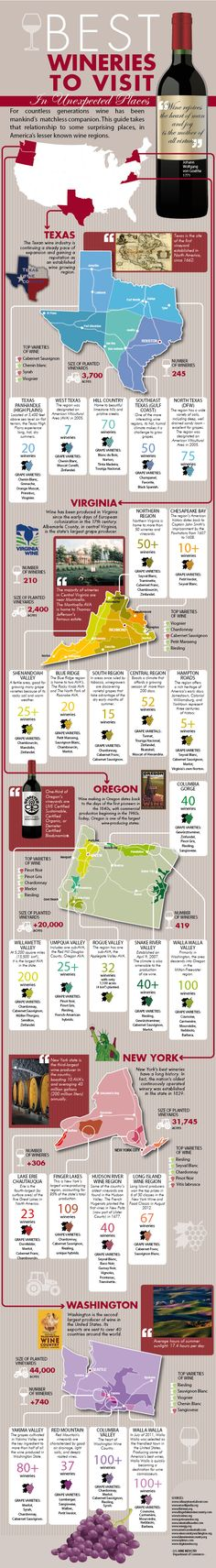 Wineries in the US - Texas, Virginia, Oregon, New York and Washington wine country