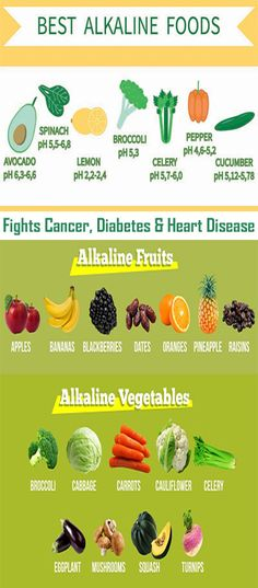 73 Best Kick Cancers A Images Food Healthy Food Healthy Eating