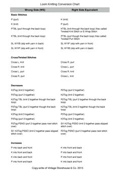 Great Knitting Conversion Chart tutorial on converting stitches from needle knitting to loom knitting.Great tutorial complete with how to instructions.