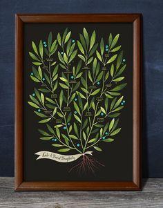 Elements of Style Blog | Etsy Find: Evajuliet's Fantastic Prints | http://www.elementsofstyleblog.com