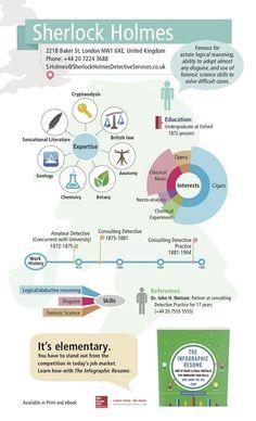 El curriculum vitae de Sherlock Holmes - ¿Cómo se presentaría el célebre investigador a una entrevista de trabajo? Checa la forma de hacer tu propio CV en una infografía.