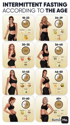 Workout Meal Plan, Fat Workout, Ketogenic Diet For Beginners, Fitness Workout For Women, Lose Weight At Home, Losing Weight, Intermittent Fasting, Get Healthy, Healthy Weight Loss