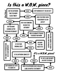 W.O.W. Piece Art Poster Set by Student Choice Central | TpT