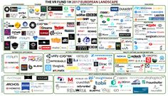 Learn about The VR Fund Releases Report on European VR Landscape http://ift.tt/2faROOH on www.Service.fit - Specialised Service Consultants.