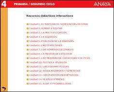 Recursos didácticos interactivos, Matemáticas 4º E. Primaria, Editorial Anaya, proyecto Abre la puerta