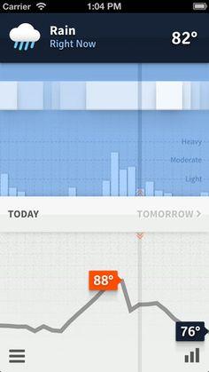 graph on Weathertron