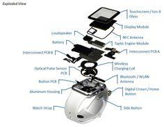 IHS_Technology_applewatch_150503_2