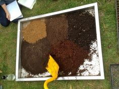 Milkwood farms seed raising mix recipe: The mix we use currently to make soil blocks at Milkwood Farm is as follows: 2 parts Coco-peat (comes in a dried and pressed block) 1 part Course sand (washed) 1 part Compost 1 part Mushroom compost (if you can get it  ordinary compost if not  we use our home made which is not quite as soil like as the commercial stuff) 1 part Worm castings