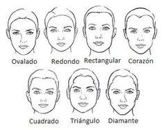 Todo un espacio para la mujer: Tipos de rostro