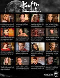 Buffy the Vampire Slayer MBTI Personality Test
