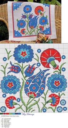 "Things dear to the heart: ""The author's embroidery of Filiz Türkocağı in Iznik pottery style (Turkey)"" Folk Embroidery, Cross Stitch Embroidery, Embroidery Patterns, Cross Stitch Charts, Cross Stitch Designs, Cross Stitch Patterns, Cross Stitch Cushion, Tapestry Crochet, Cross Stitch Flowers"