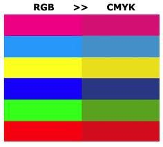 rgb cmyk differences -
