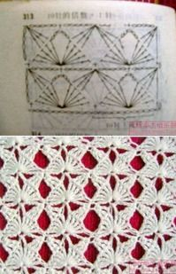 Crochet stitches to learn
