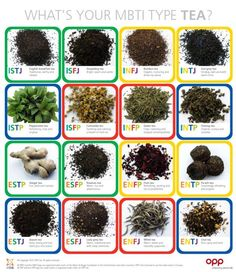 What's your MBTI Type Tea? Are you a bright, warm and subtle Darjeeling or a refreshing peppermint? *Pur-eh something. Infp Personality, Myers Briggs Personality Types, Myers Briggs Personalities, 16 Personalities, Personality Psychology, Personalidad Enfp, Mbti Charts, Type Chart, Intj And Infj