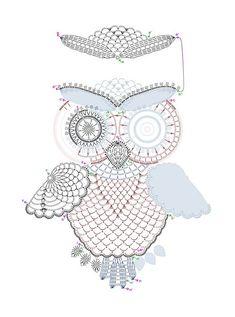 crochetOwls01 grafico