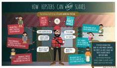 The Average Hipster Employs 27 Slaves Each Day. Here's How To Change That