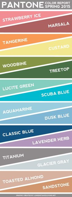 Think Spring! Pantone has released their annual spring color report. This invaluable resource holds their annual predictions for the hottest colors in fashion & decor for 2015. Compared to the last few reports, the hues of 2015 look to be a bit muted -- and we're not complaining. — at Sister Bay Trading Co.